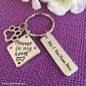 Write Name On Forever In My Heart Keychain Profile Pictures